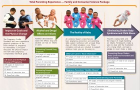 RealCare Total Parenting Experience