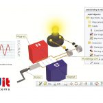 Yenka Science Virtual laboratories simulation software by Edit Microsystems