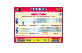 Chords Interactive Software