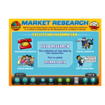Market Research by Edit Microsystems