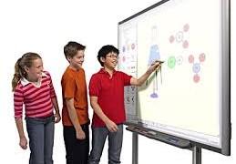 c) Interactive Technologies